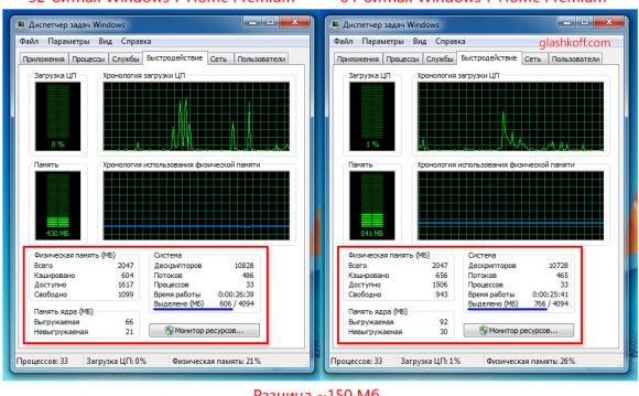 Потребление памяти Windows 7